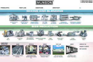 Munson Machinery Launches New Website