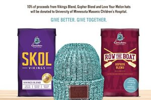 Caribou Coffee Cares Supports Uni of Minnesota's Masonic Children's Hospital